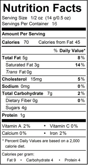 Nutrition Facts for 1/2 lb